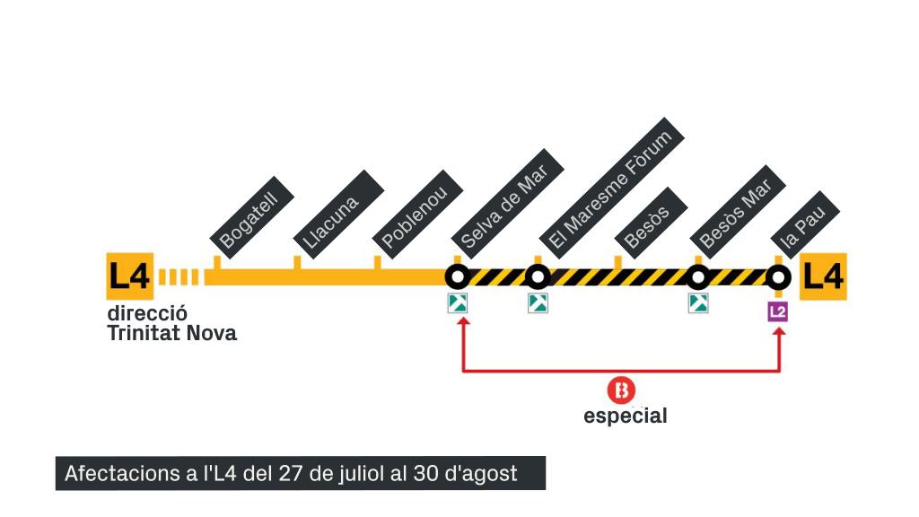 Grafisme dels talls a l'L4 del metro l'estiu del 2020