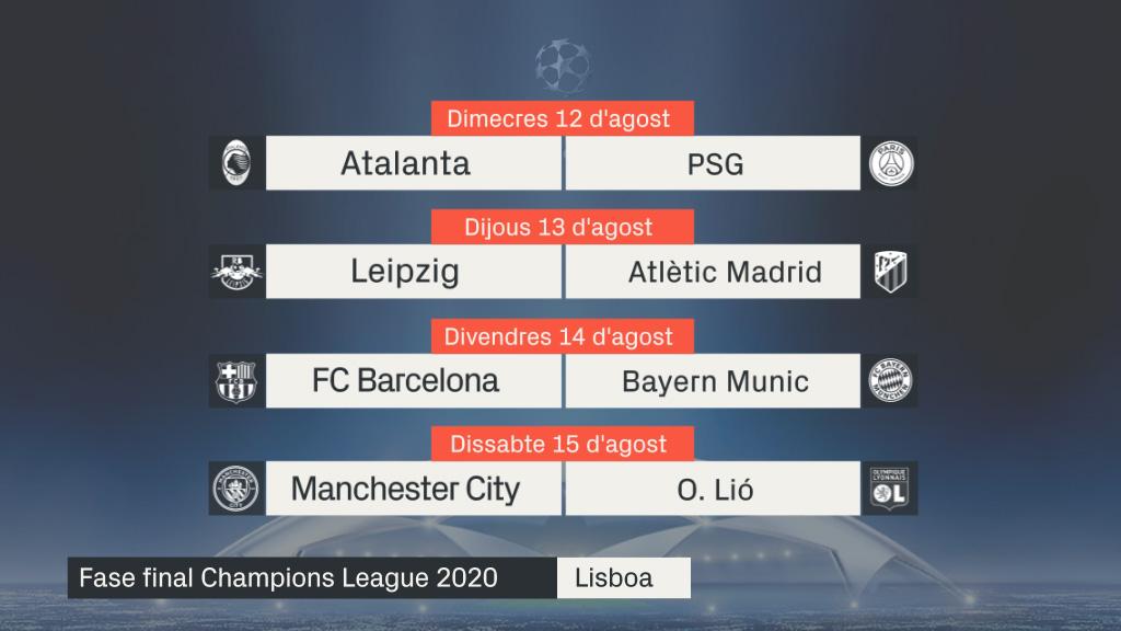 Fase final Champions