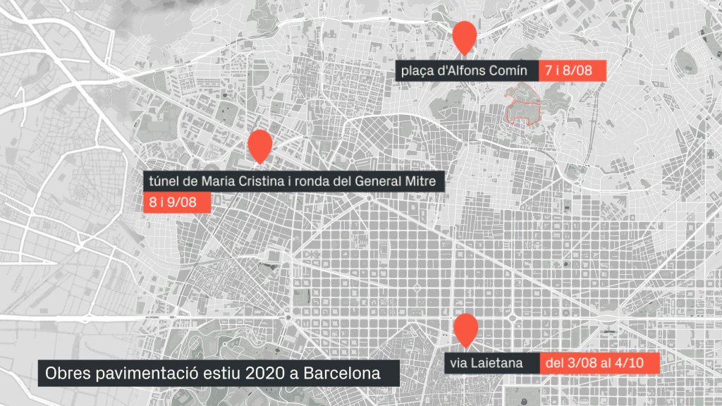 Obres estiu Barcelona 2020