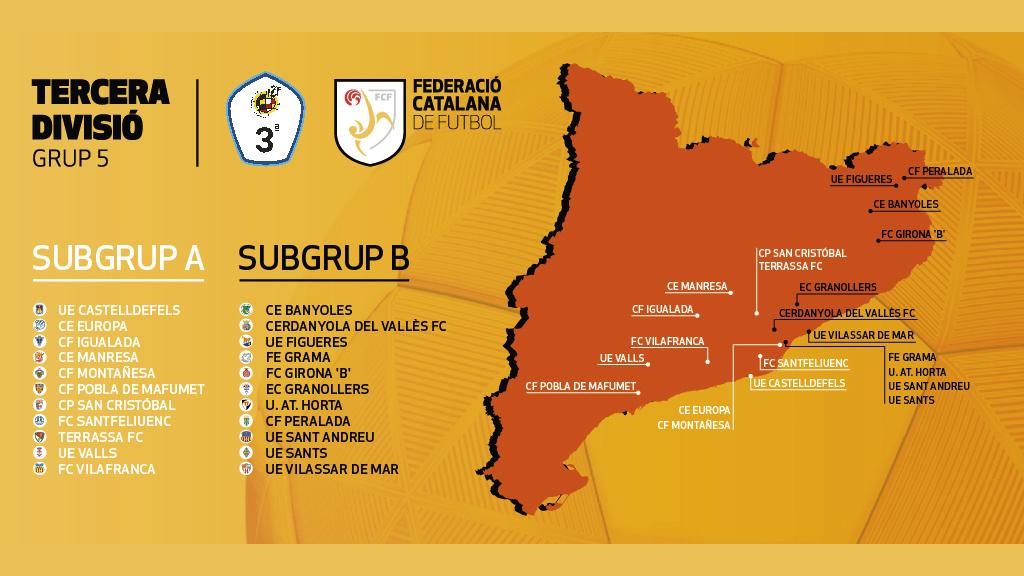 Subgrups tercera 2020-21