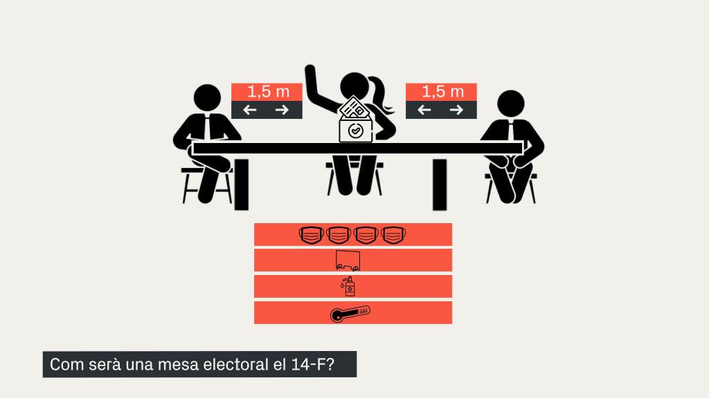 mesa electoral 14-F