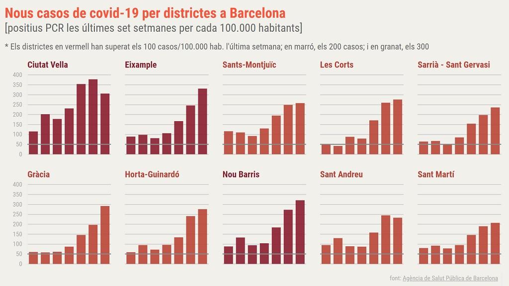 brot Barcelona gràfic
