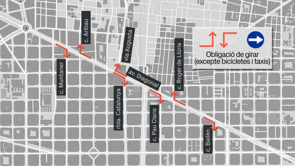 grafisme amb els canvis transit laterals diagonal