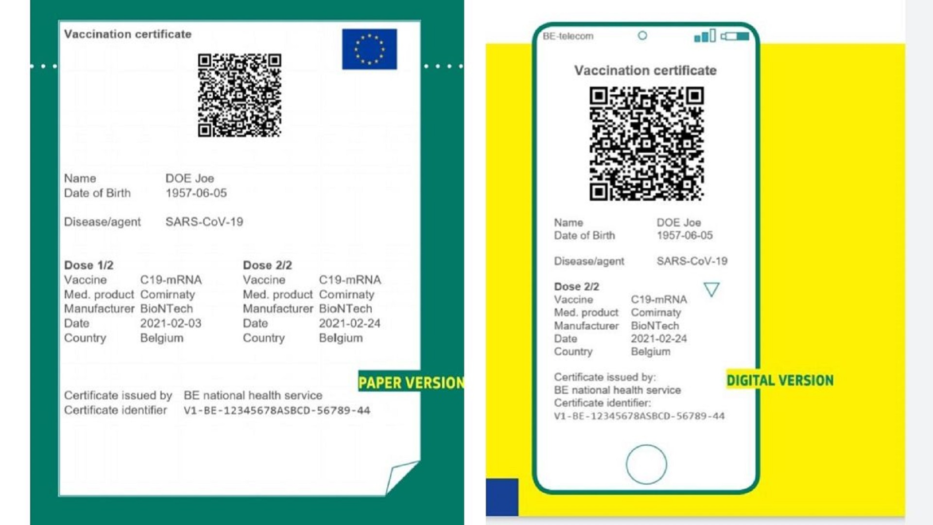 Passaport covid