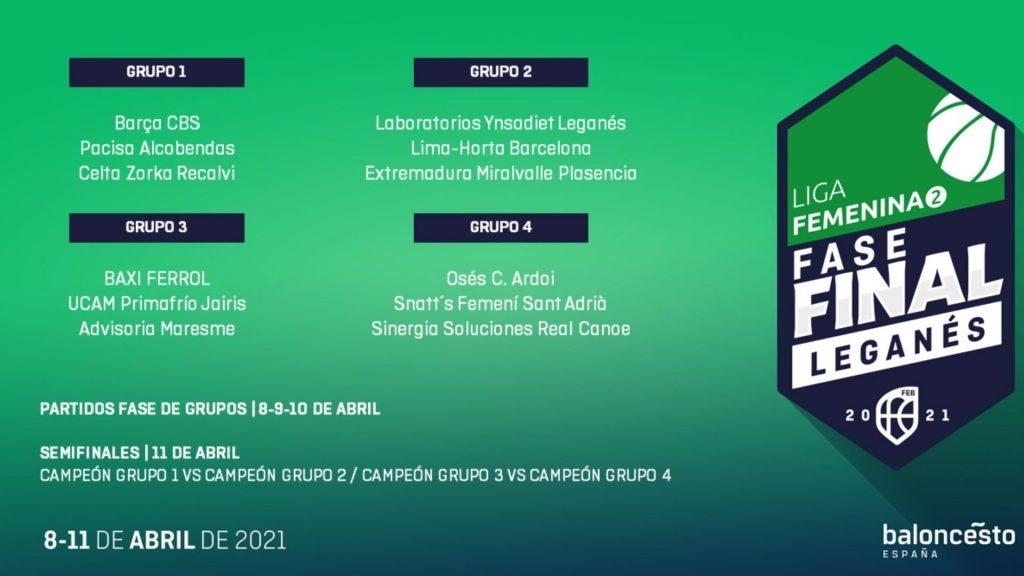 Lliga Femenina fase final 2021
