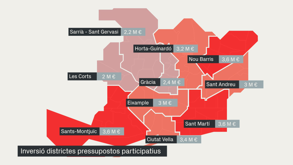 mapa districtes pressupostos participatius