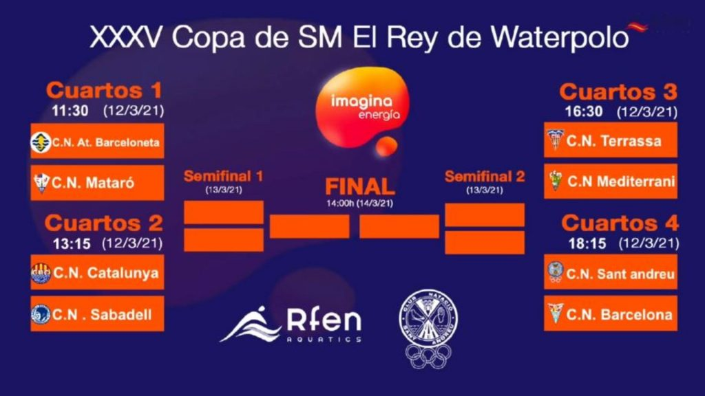 Horaris de la Copa del Rei de waterpolo 2021