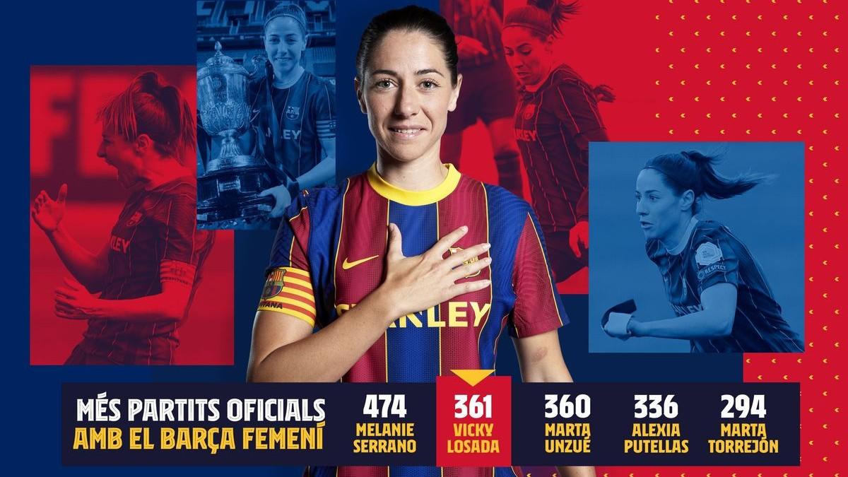 Vicky Losada, 361 partits de blaugrana