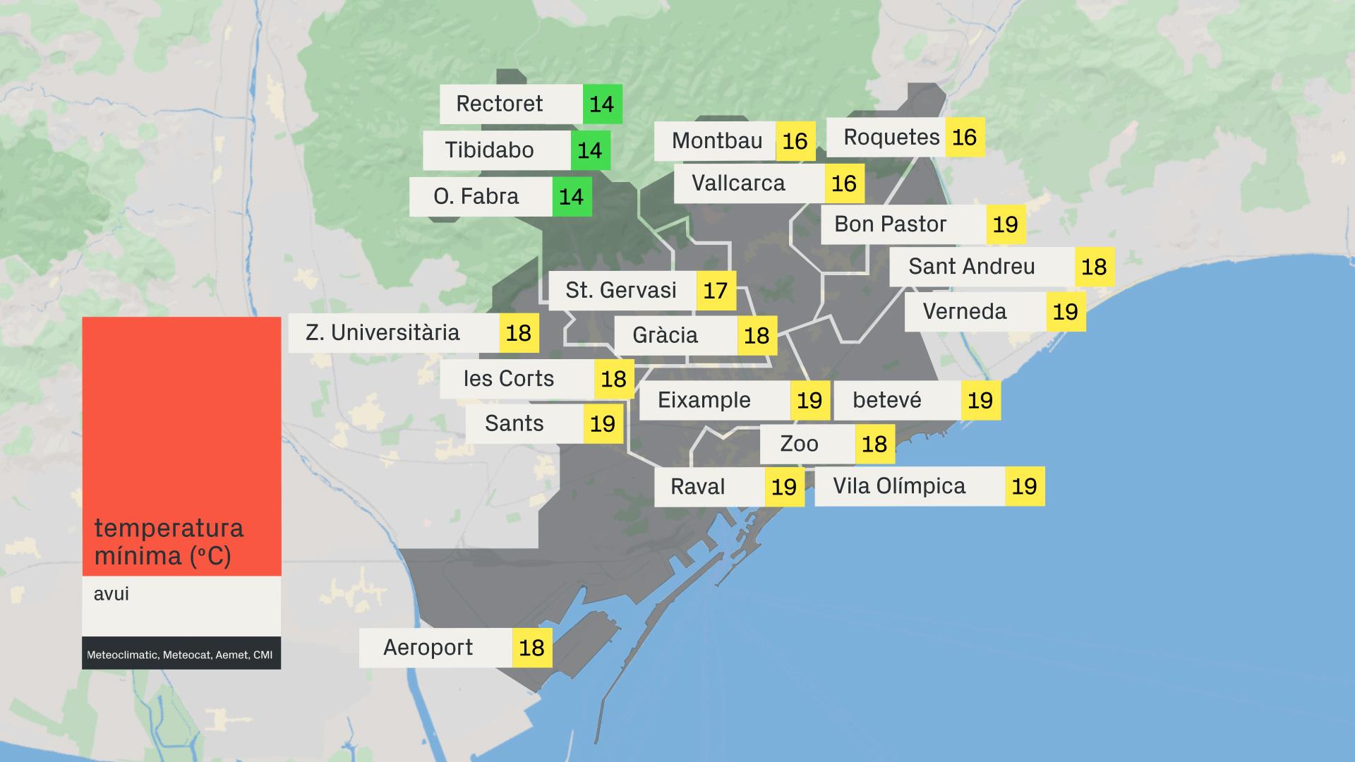 temperatura mçínima 13 de juliol de 2021